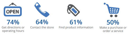 mobile-retail-stats